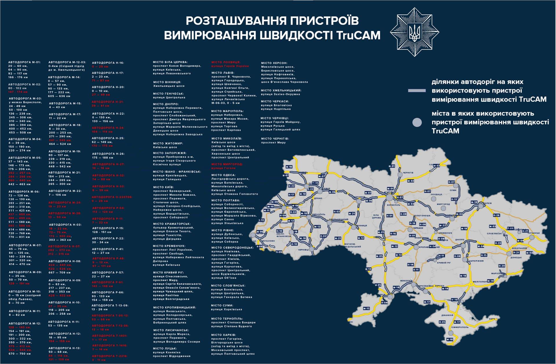 Карта камер швидкості на дорогах Києва і України